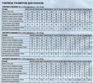 vyazanie-nosok-na-5-spitsah-dlya-detey-s-tablitsami